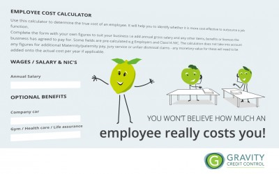 You won't believe how much an employee really costs you!